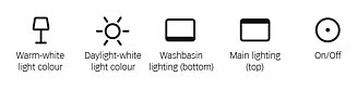icons for the different light settings